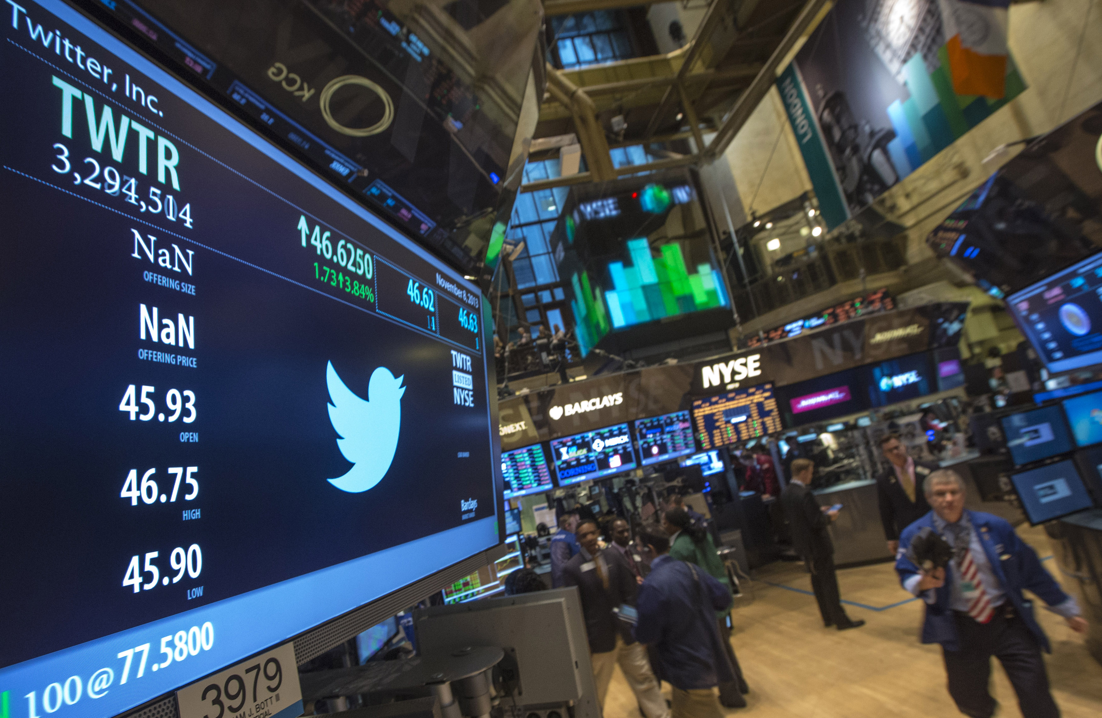 The Twitter logo is displayed on the floor of the New York Stock Exchange, November 8, 2013. Twitter Inc shares jumped 73 percent in a frenzied trading debut that drove the seven-year-old company's market value to around $25 billion and evoked the heady days of the dot-com bubble. REUTERS/Brendan McDermid