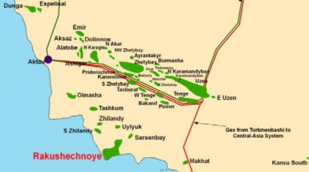 Oil and gas problems in kazakhstan